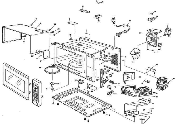 A mikrosütő jellemző hibái | Háztartási gép praktikák
